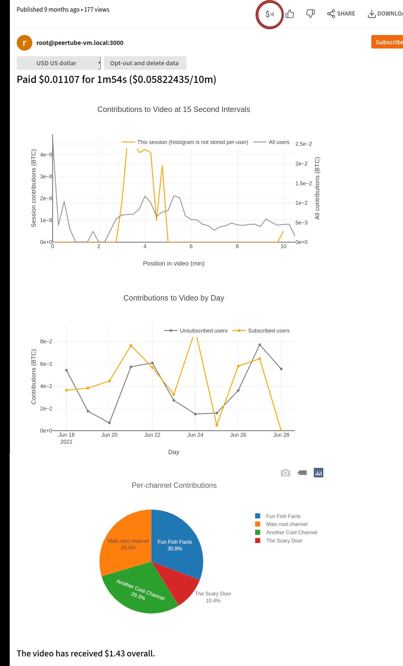 Stats tray